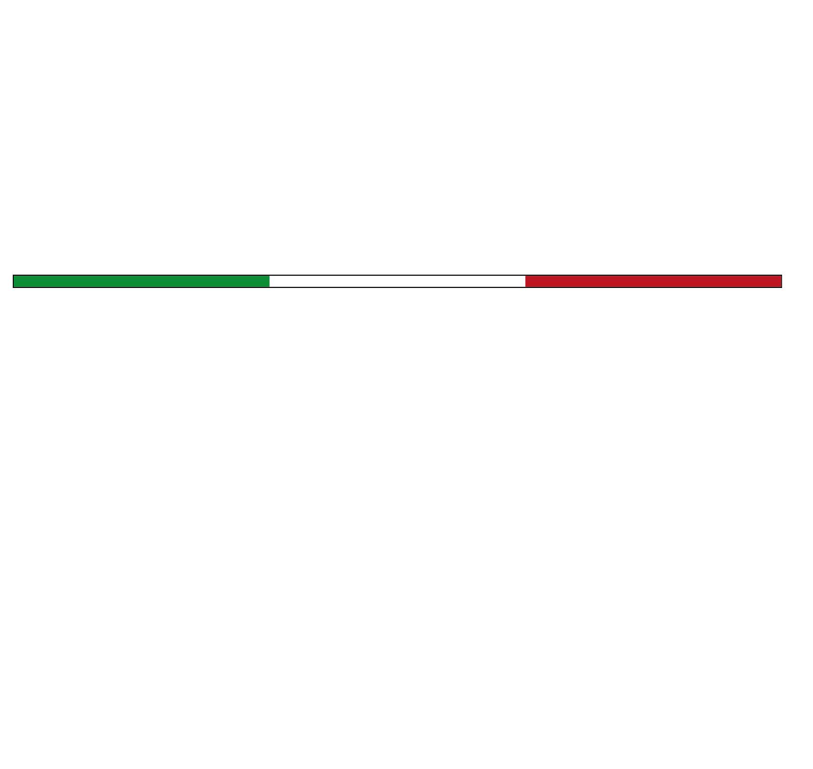 Plyform Composites Srl